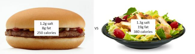 burger-vs-salad